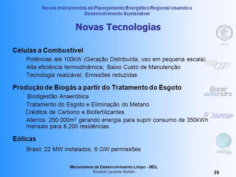 Novas Tecnologias Brasil: 22 MW instalados; 6 GW permissões
