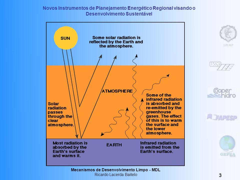 Mecanismos de Desenvolvimento Limpo - MDL Ricardo Lacerda Baitelo