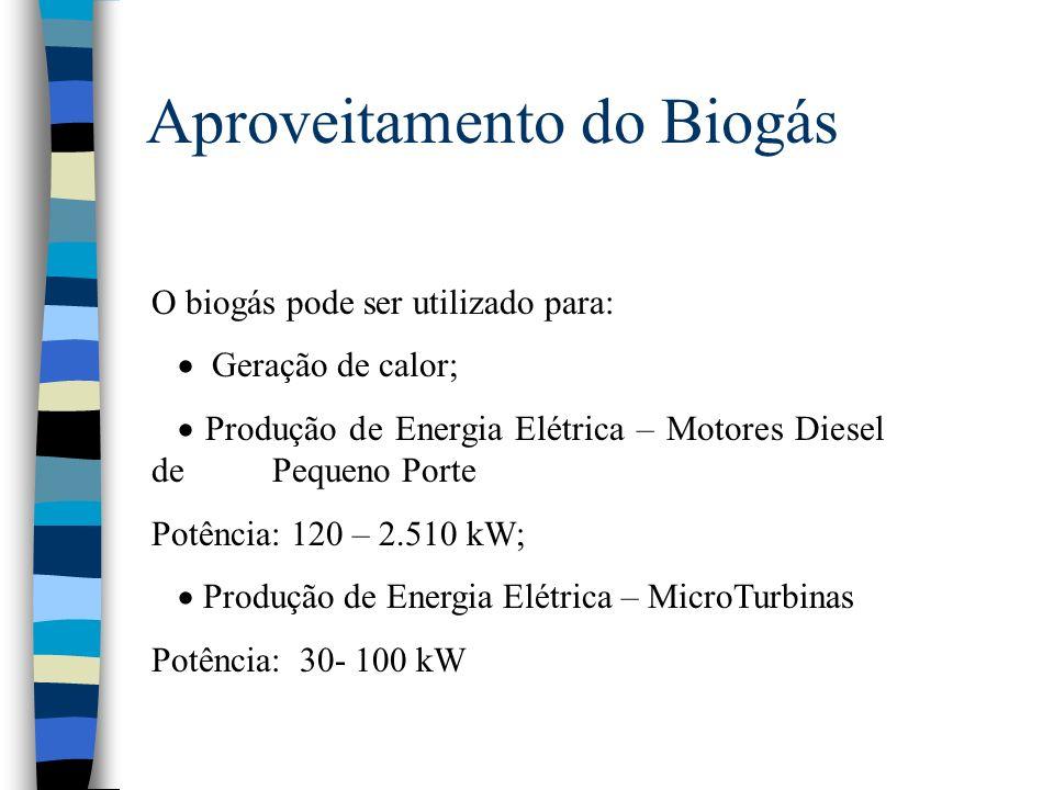 Aproveitamento do Biogás