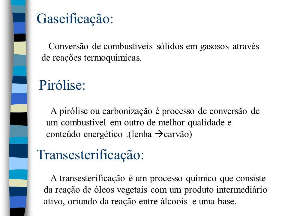 Gaseificação: Pirólise: Transesterificação: