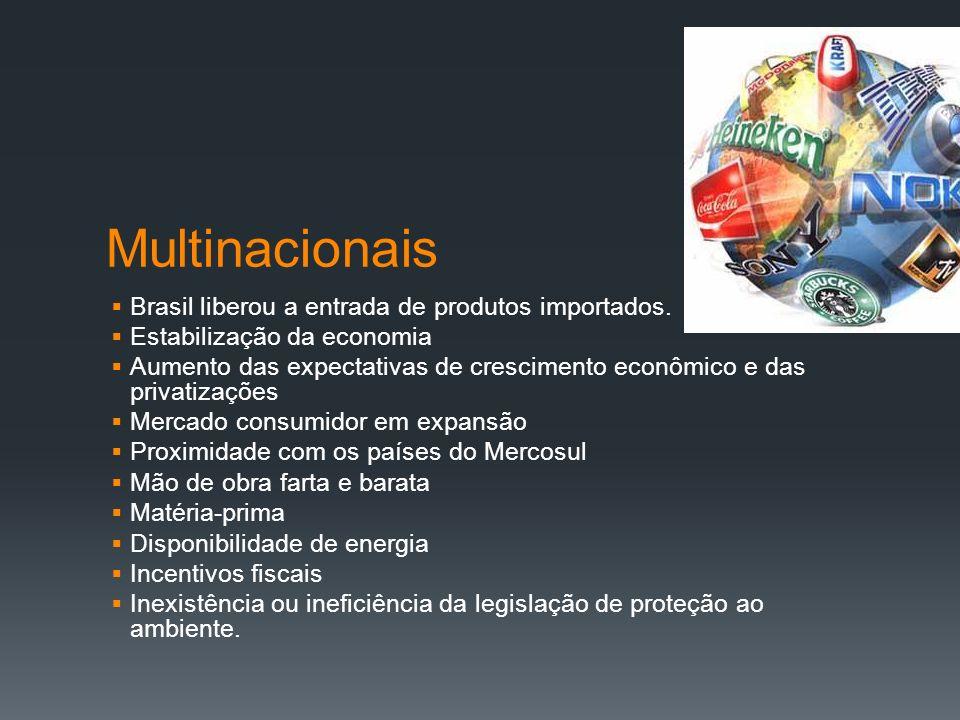 Multinacionais Brasil liberou a entrada de produtos importados.