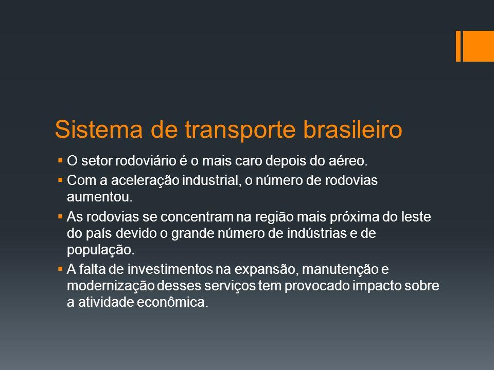 Sistema de transporte brasileiro
