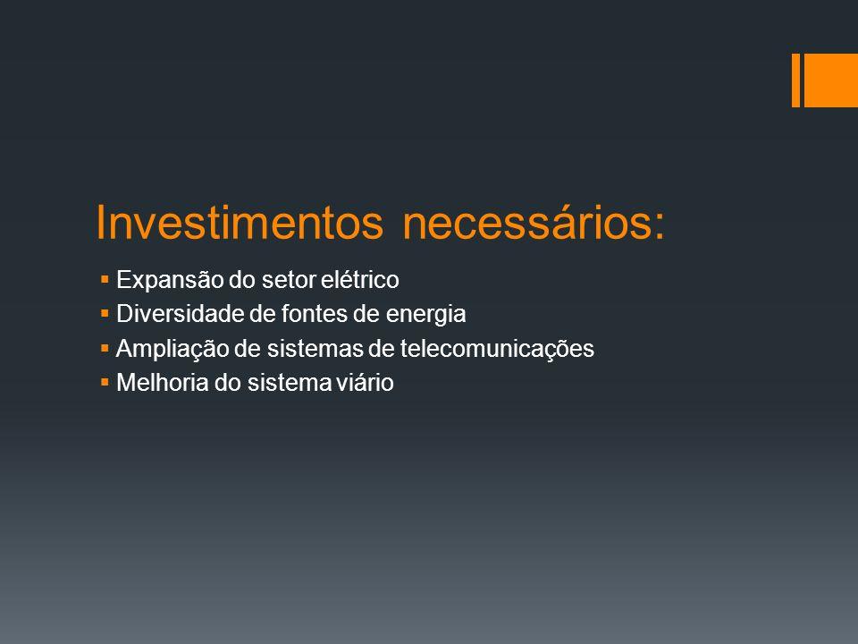 Investimentos necessários: