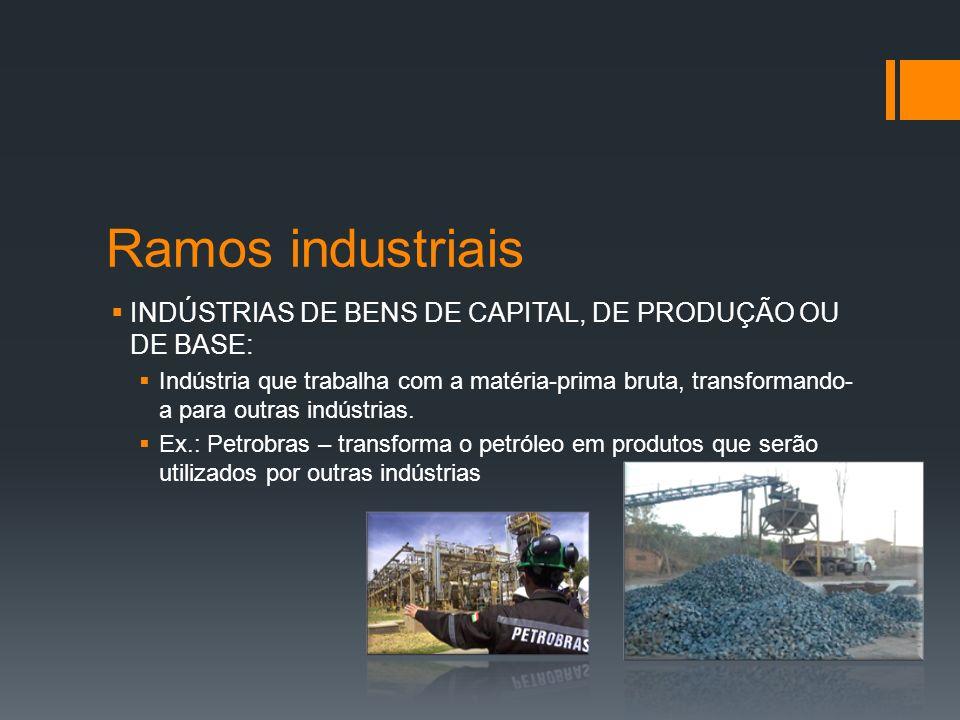 Ramos industriaisINDÚSTRIAS DE BENS DE CAPITAL, DE PRODUÇÃO OU DE BASE: