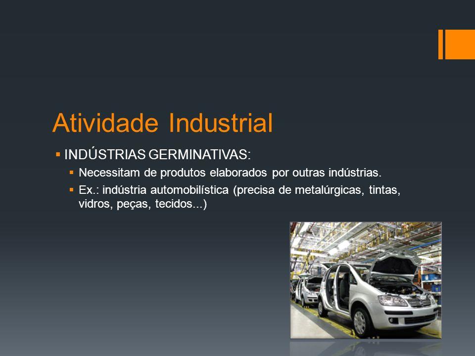 Atividade Industrial INDÚSTRIAS GERMINATIVAS: