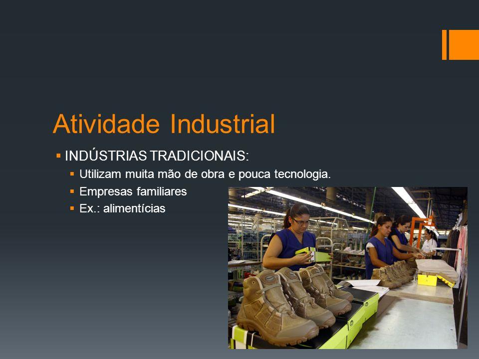 Atividade Industrial INDÚSTRIAS TRADICIONAIS:
