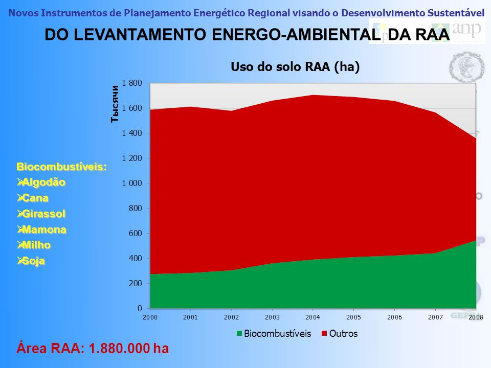 DO LEVANTAMENTO ENERGO-AMBIENTAL DA RAA