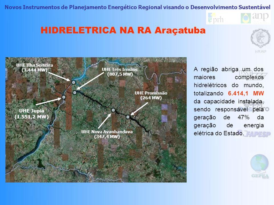 HIDRELETRICA NA RA Araçatuba