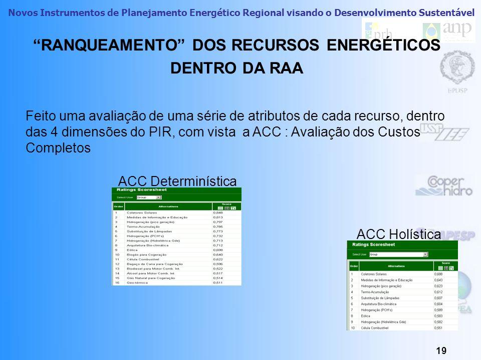 RANQUEAMENTO DOS RECURSOS ENERGÉTICOS