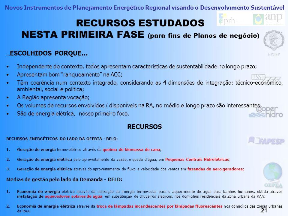 RECURSOS ESTUDADOS NESTA PRIMEIRA FASE (para fins de Planos de negócio)