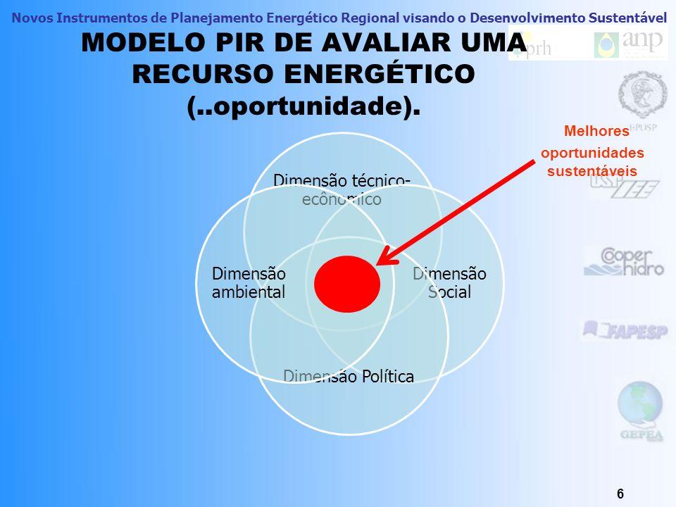 MODELO PIR DE AVALIAR UMA RECURSO ENERGÉTICO (..oportunidade).