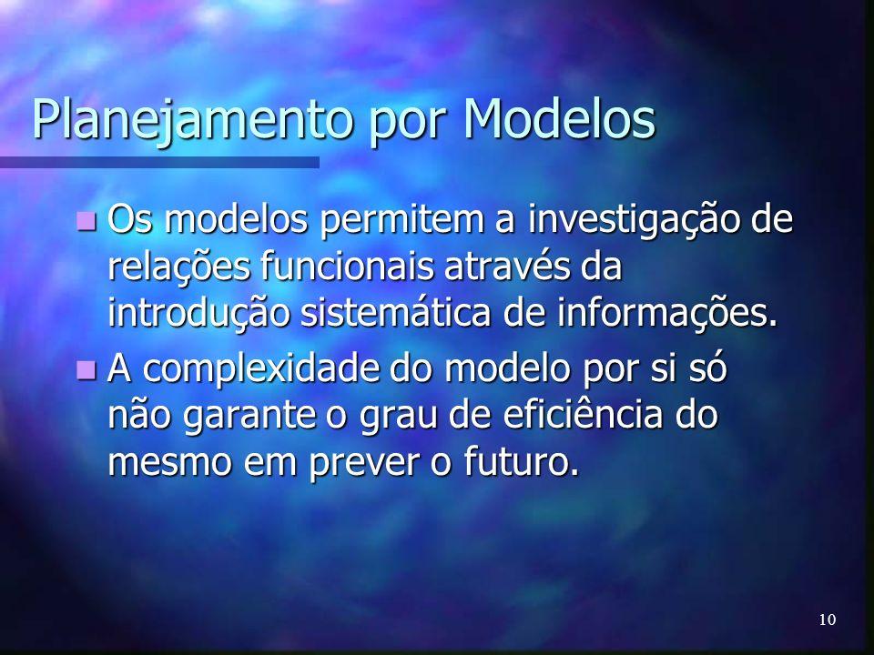 Planejamento por Modelos