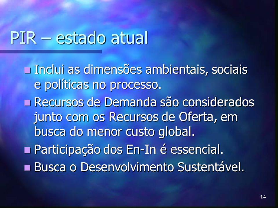 PIR – estado atual Inclui as dimensões ambientais, sociais e políticas no processo.