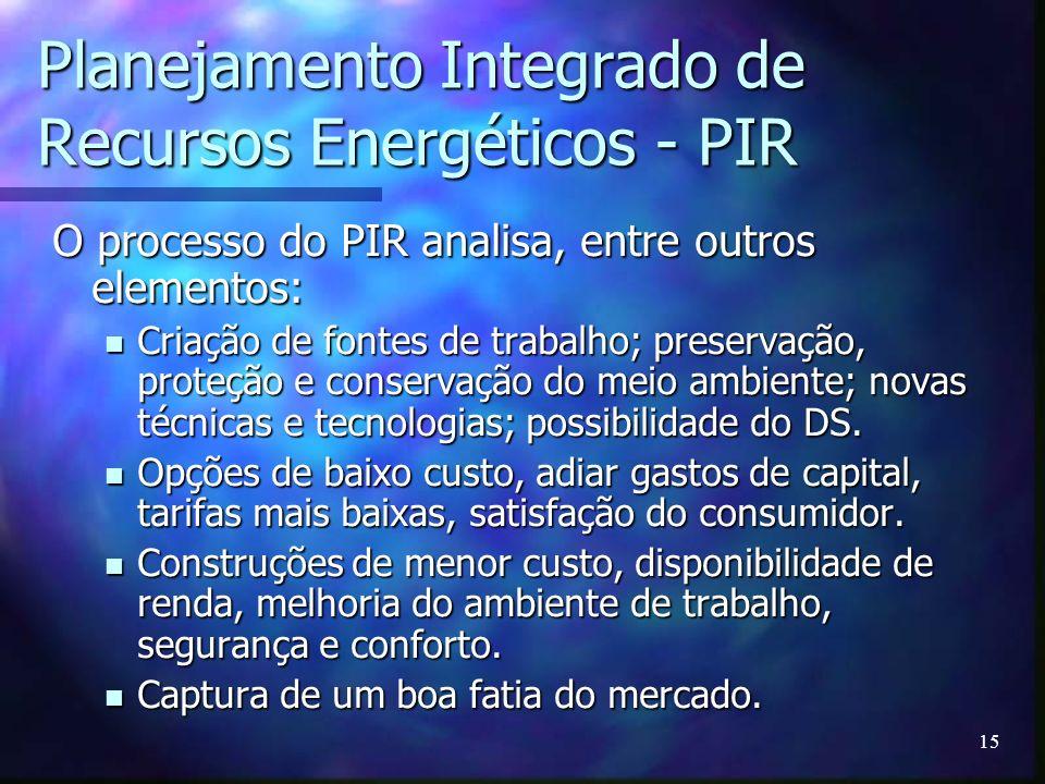 Planejamento Integrado de Recursos Energéticos - PIR