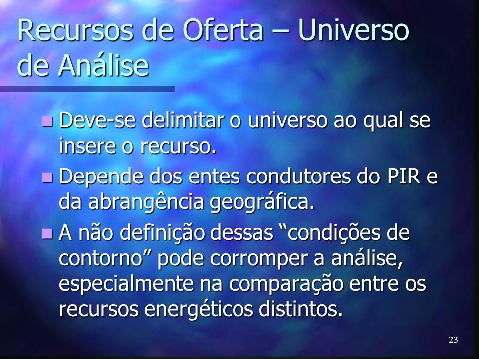 Recursos de Oferta – Universo de Análise