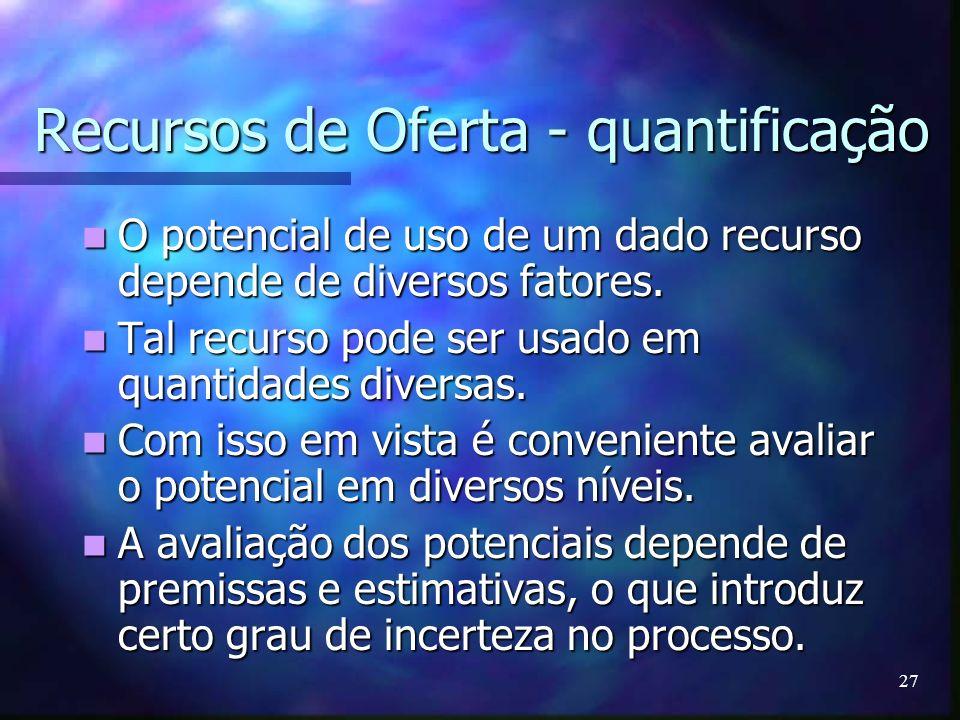 Recursos de Oferta - quantificação