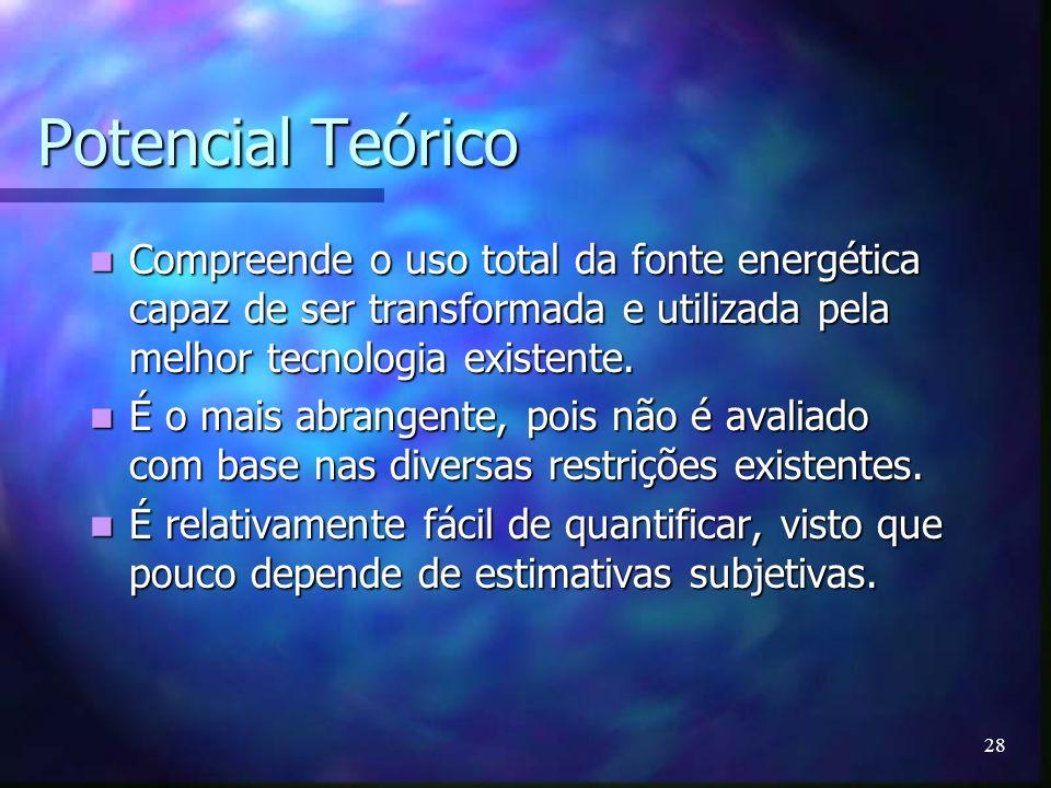 Potencial TeóricoCompreende o uso total da fonte energética capaz de ser transformada e utilizada pela melhor tecnologia existente.