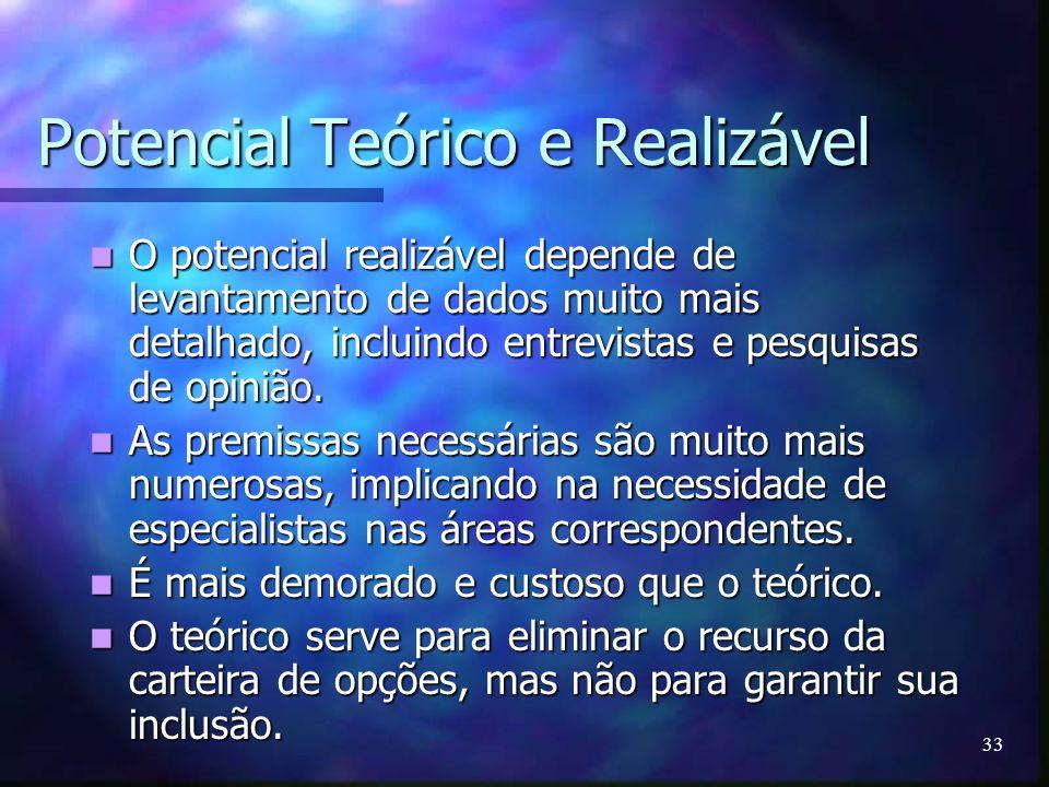 Potencial Teórico e Realizável