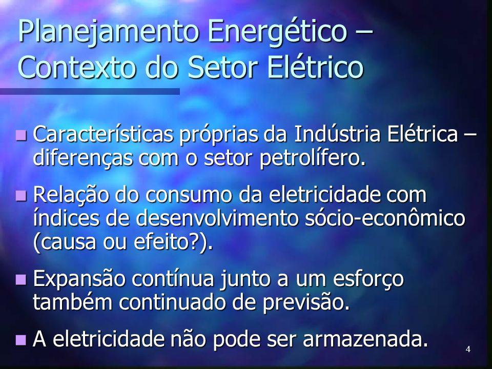 Planejamento Energético – Contexto do Setor Elétrico