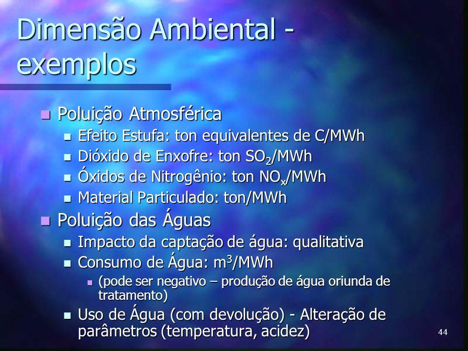 Dimensão Ambiental - exemplos