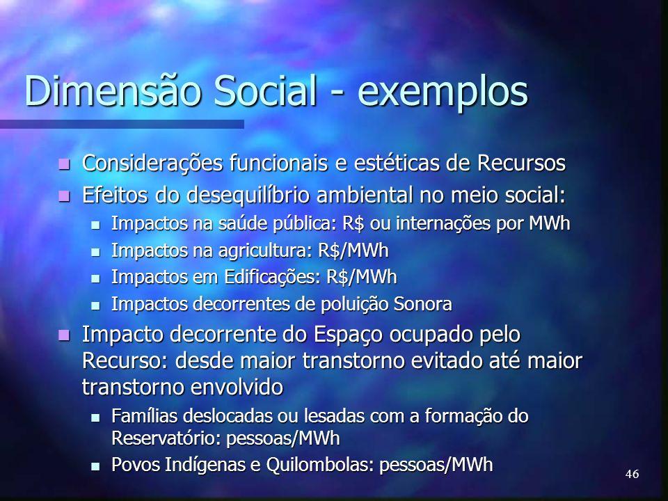 Dimensão Social - exemplos