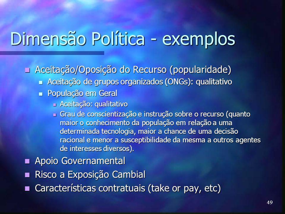 Dimensão Política - exemplos