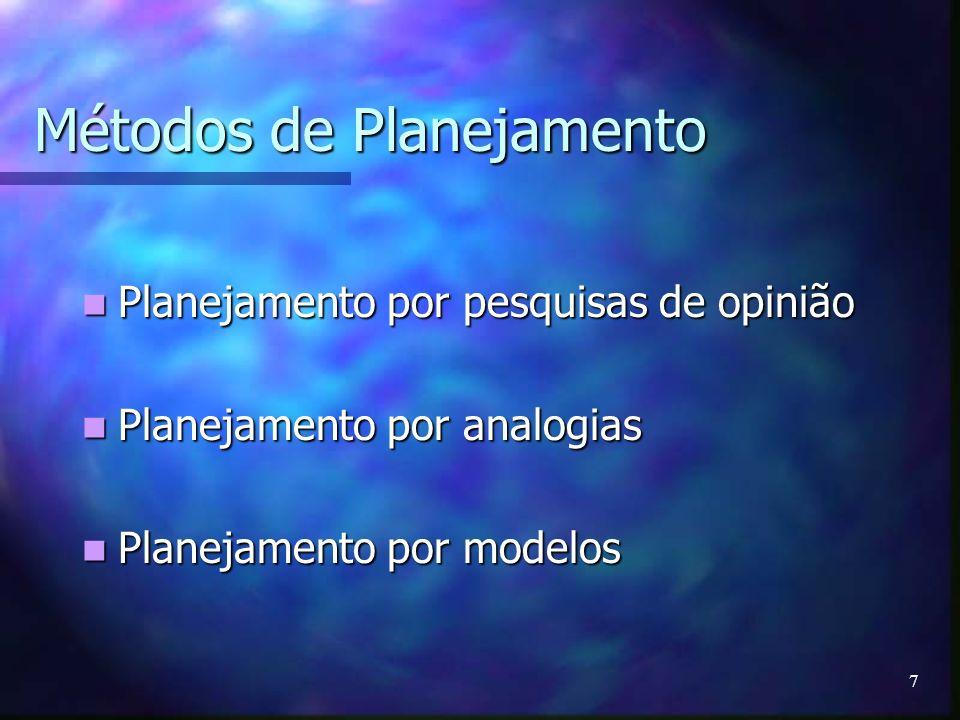 Métodos de Planejamento