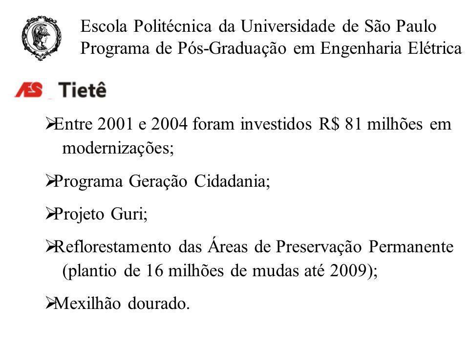 Entre 2001 e 2004 foram investidos R$ 81 milhões em