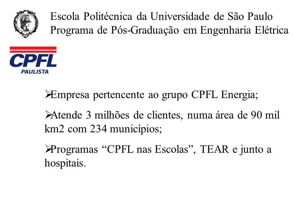 Empresa pertencente ao grupo CPFL Energia;