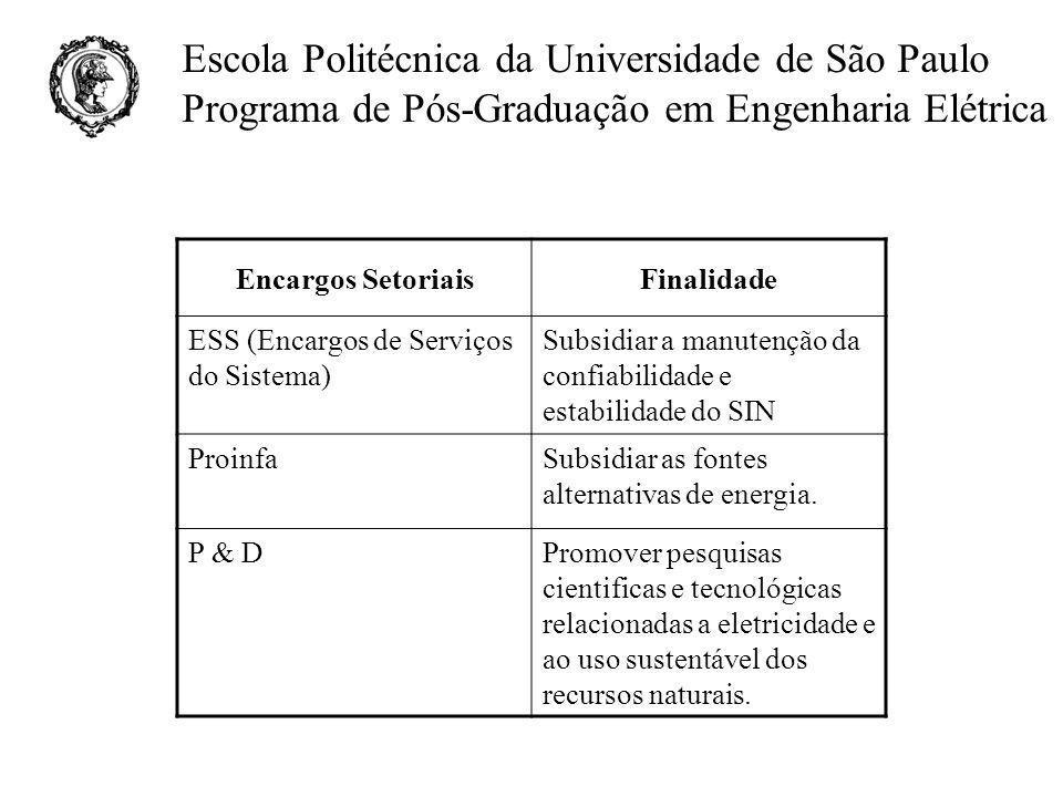 Encargos SetoriaisFinalidade. ESS (Encargos de Serviços do Sistema) Subsidiar a manutenção da confiabilidade e estabilidade do SIN.