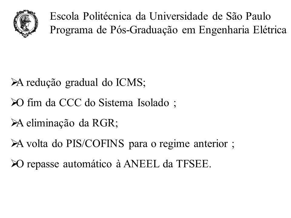 A redução gradual do ICMS;