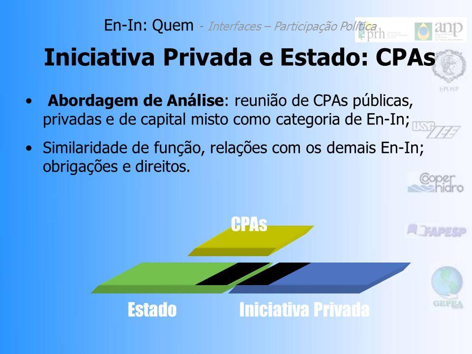 Iniciativa Privada e Estado: CPAs