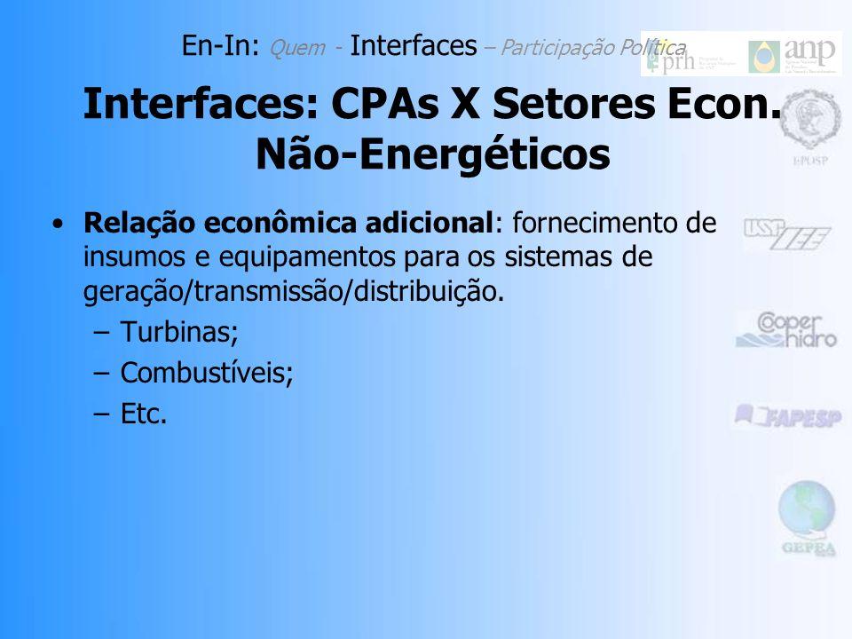 Interfaces: CPAs X Setores Econ. Não-Energéticos