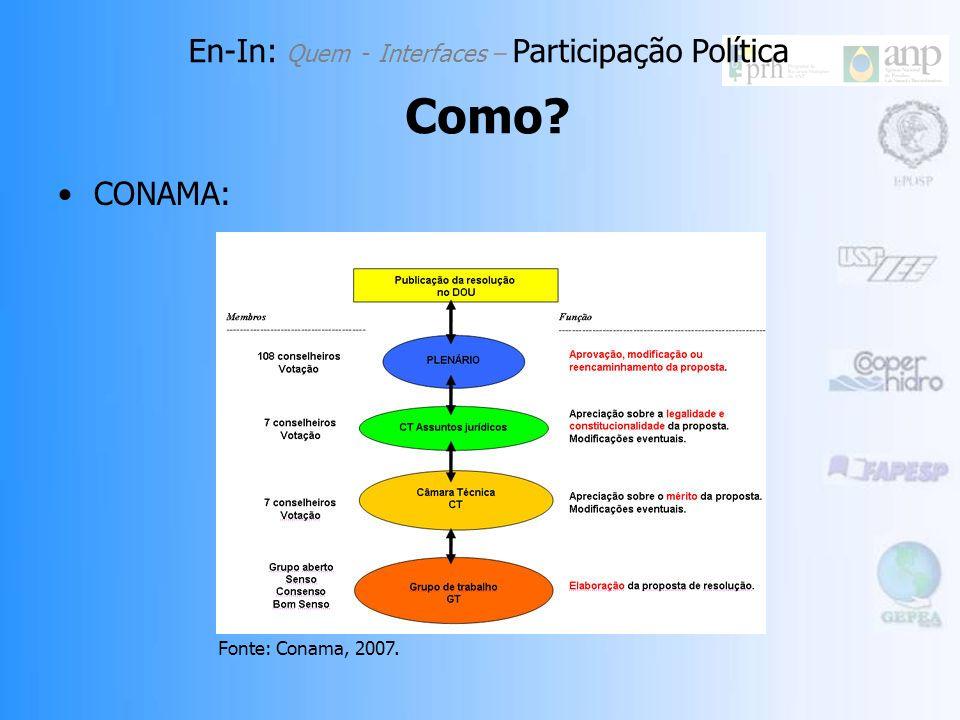 En-In: Quem - Interfaces – Participação Política