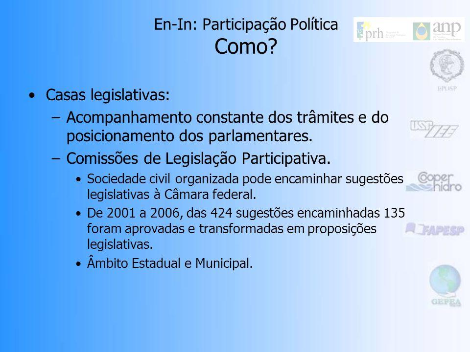 En-In: Participação Política Como
