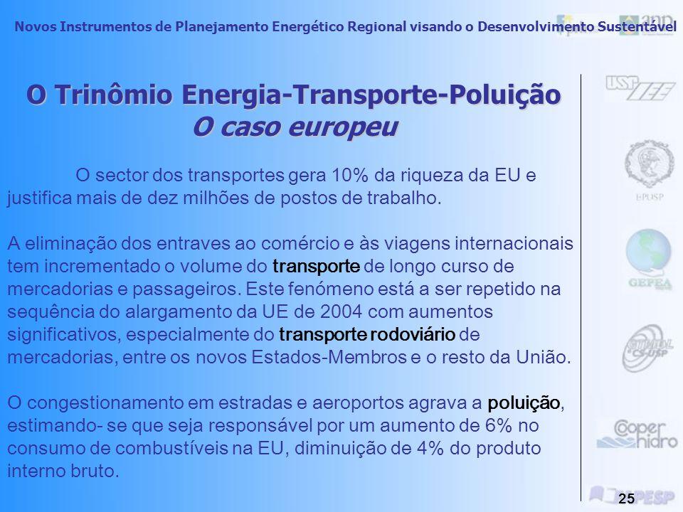O Trinômio Energia-Transporte-Poluição O caso europeu