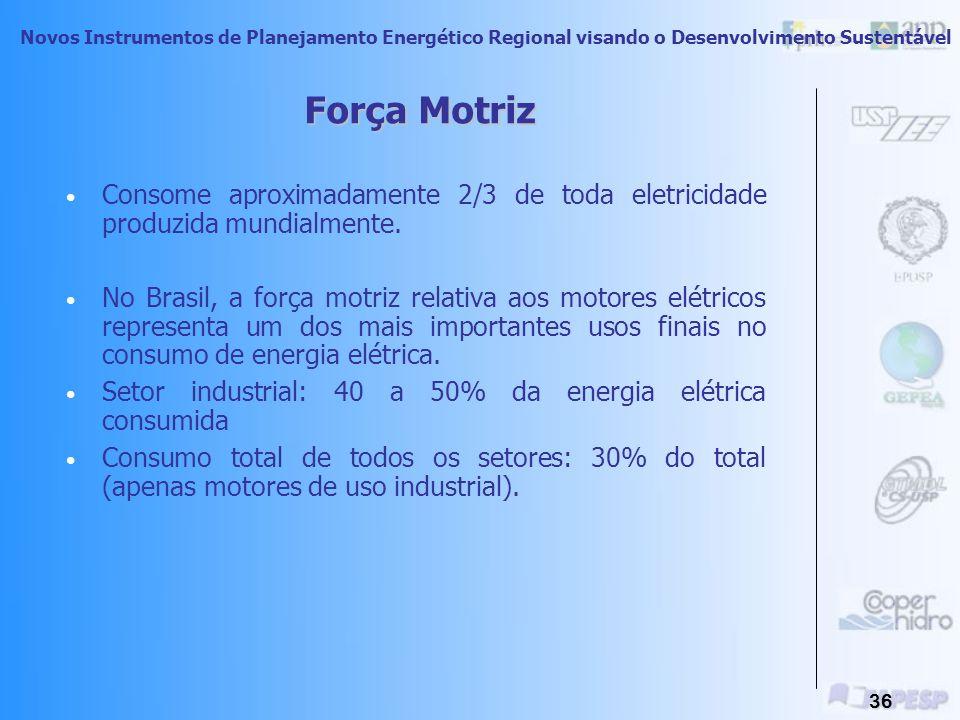 Força Motriz Consome aproximadamente 2/3 de toda eletricidade produzida mundialmente.