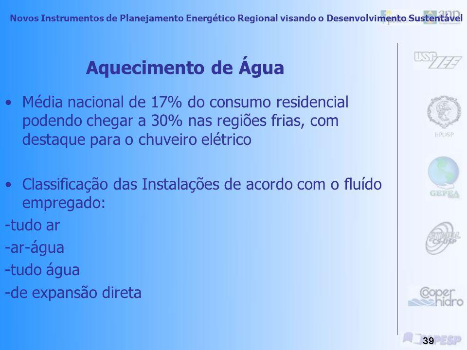 Aquecimento de Água Média nacional de 17% do consumo residencial podendo chegar a 30% nas regiões frias, com destaque para o chuveiro elétrico.