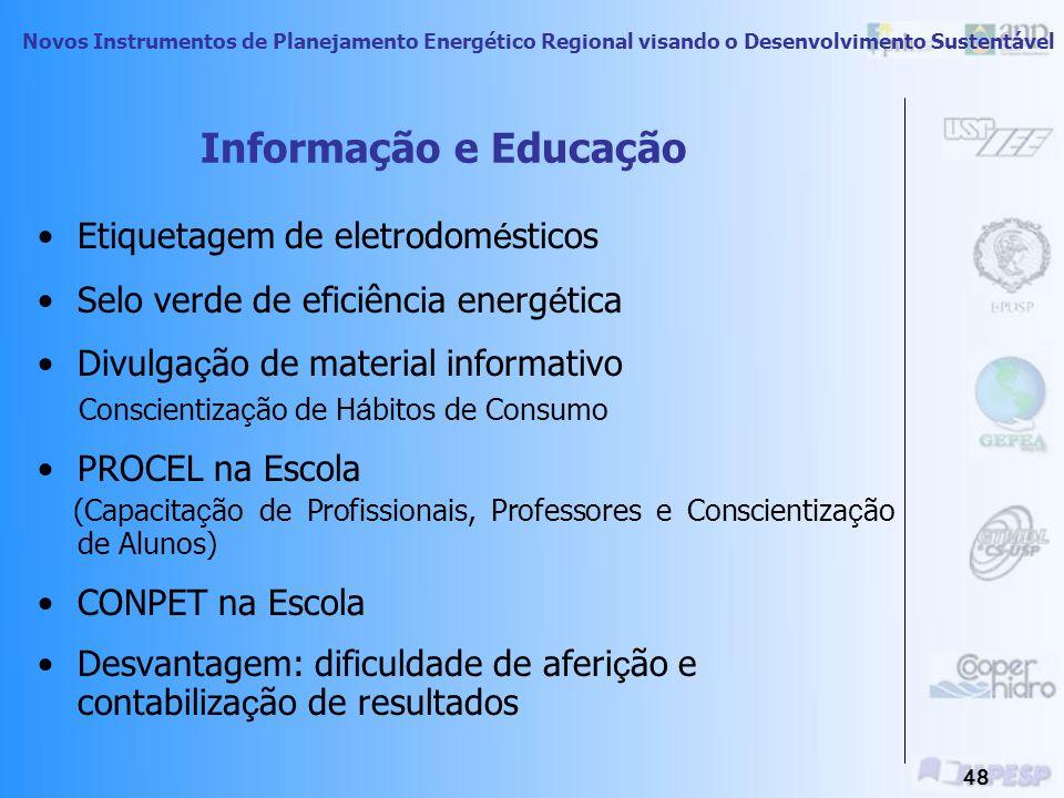 Informação e Educação Etiquetagem de eletrodomésticos