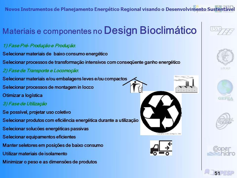 Materiais e componentes no Design Bioclimático