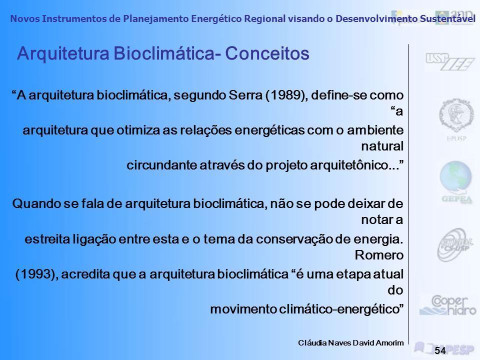 Arquitetura Bioclimática- Conceitos