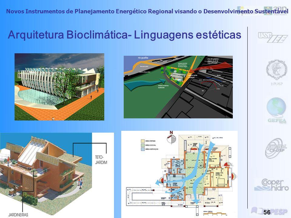 Arquitetura Bioclimática- Linguagens estéticas