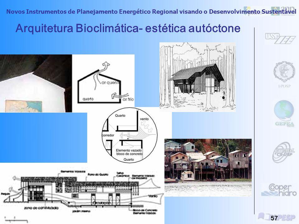 Arquitetura Bioclimática- estética autóctone