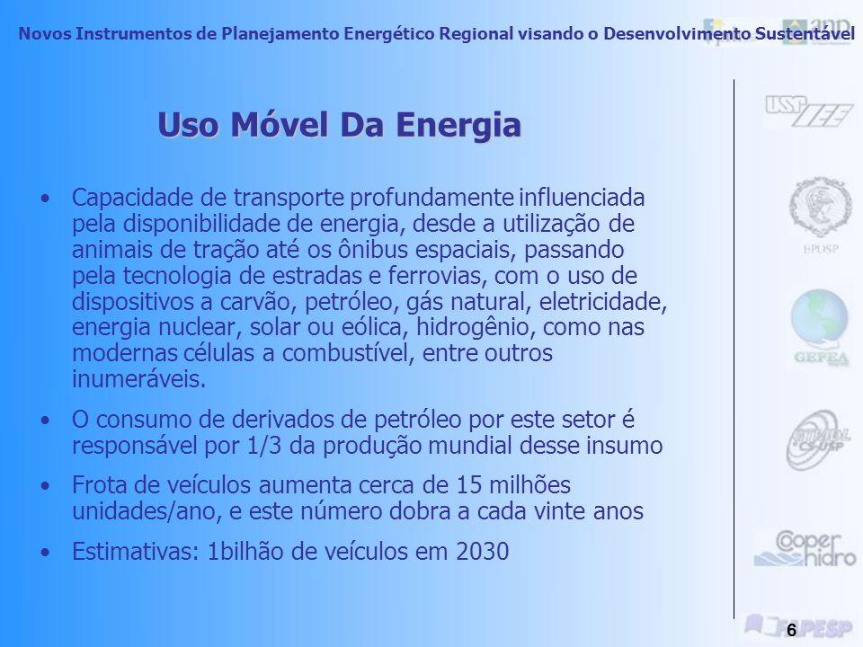 Uso Móvel Da Energia