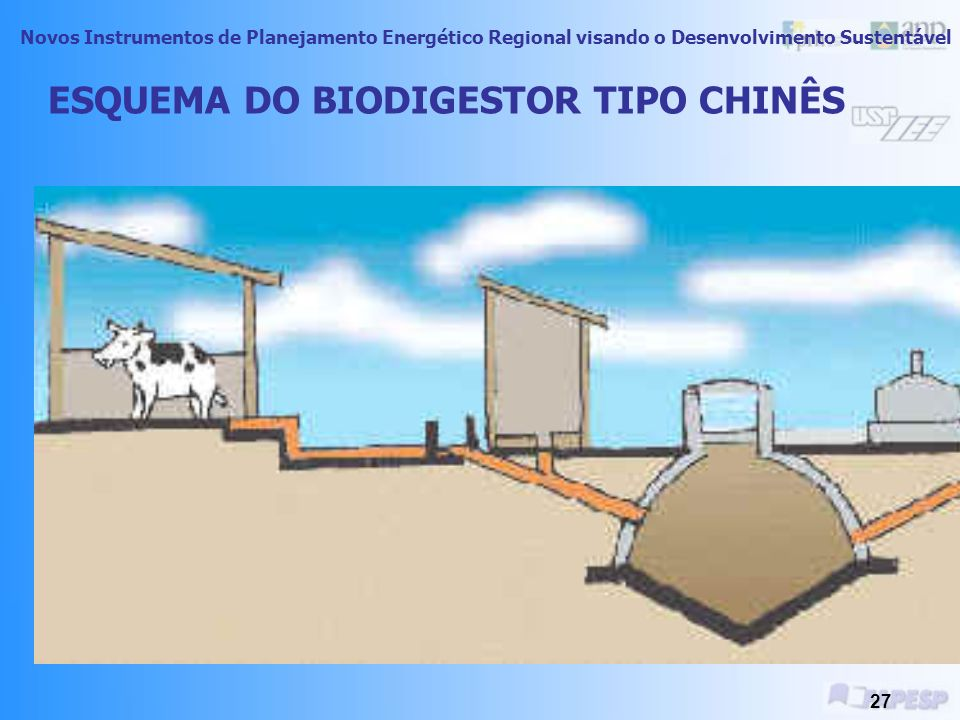 ESQUEMA DO BIODIGESTOR TIPO CHINÊS
