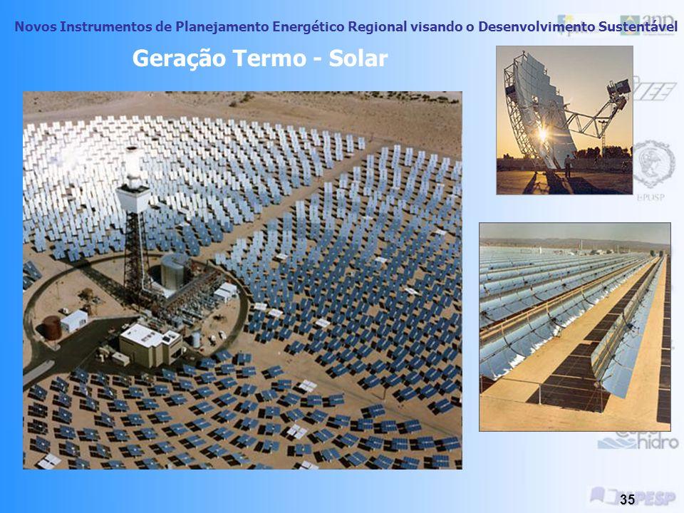Geração Termo - Solar