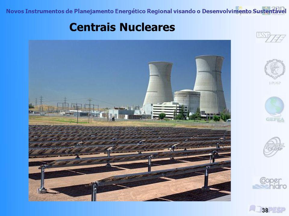 Centrais Nucleares