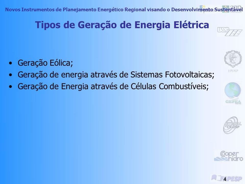 Tipos de Geração de Energia Elétrica