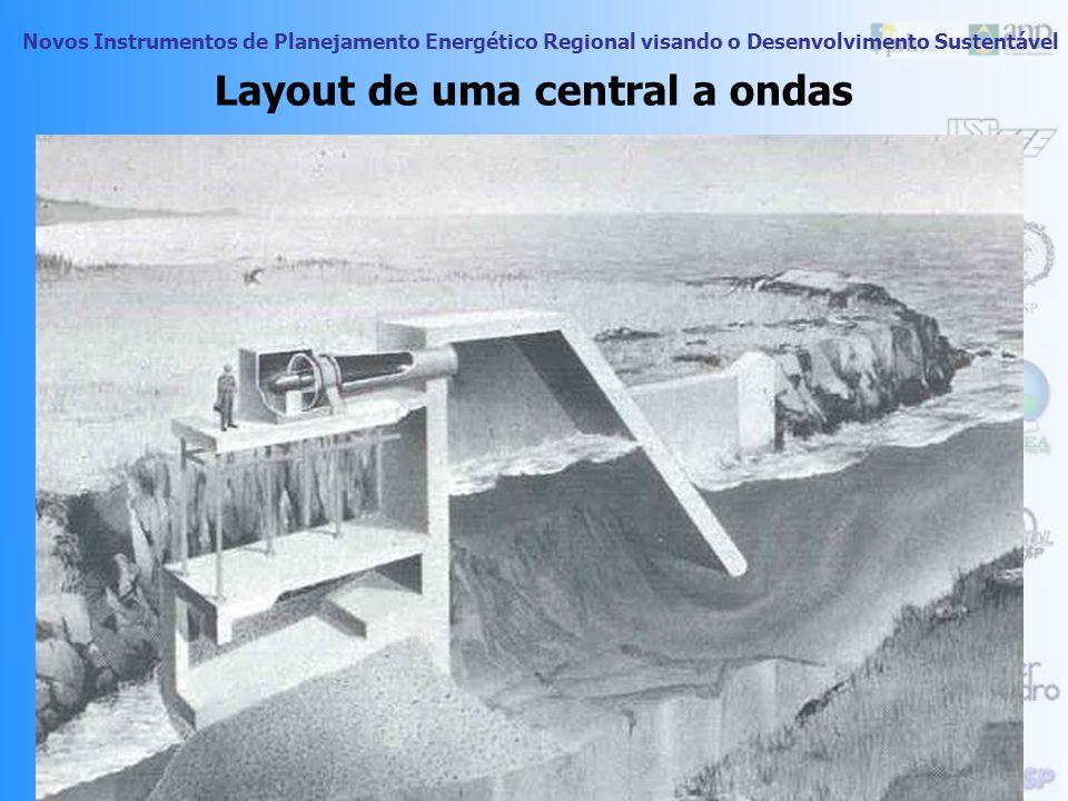 Layout de uma central a ondas