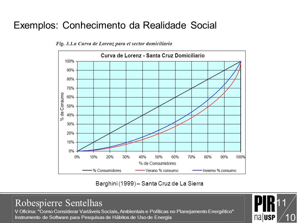 Exemplos: Conhecimento da Realidade Social